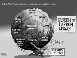 Carbon Legacy burden by Paresh Nath