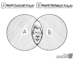 Diagrama de Venn de Clinton by Adam Zyglis