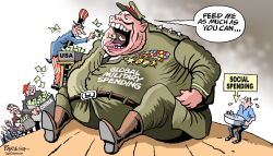 Global military spending by Paresh Nath