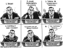 GOP Impeachment Strategy by Kevin Siers