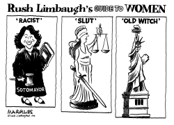 Rush Limbaughs Guide to Women by Jimmy Margulies