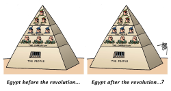 Egypt before and after the revolution by Arend Van Dam